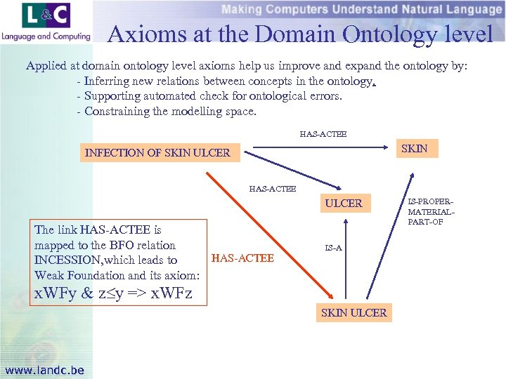 Axioms at the Domain Ontology level Applied at domain ontology level axioms help us