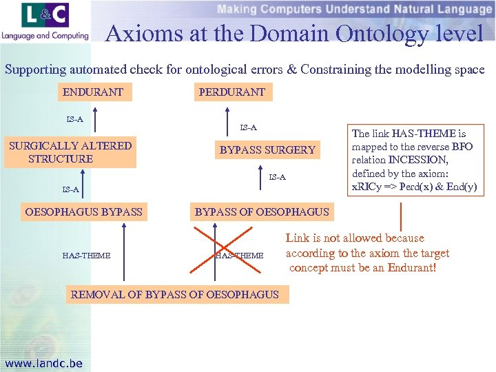 Axioms at the Domain Ontology level Supporting automated check for ontological errors & Constraining