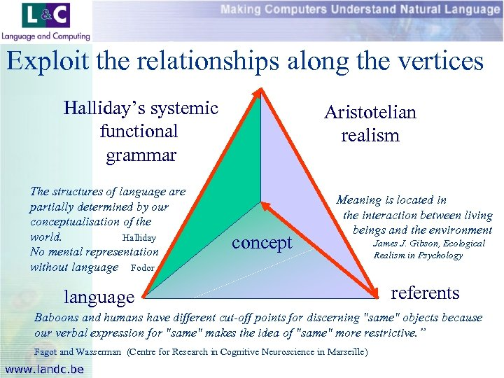 Exploit the relationships along the vertices Halliday's systemic functional grammar The structures of language