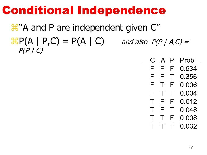 "Conditional Independence z""A and P are independent given C"" z. P(A 