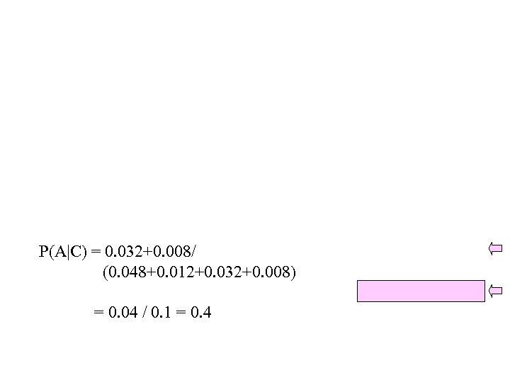 P(A|C) = 0. 032+0. 008/ (0. 048+0. 012+0. 032+0. 008) = 0. 04 /
