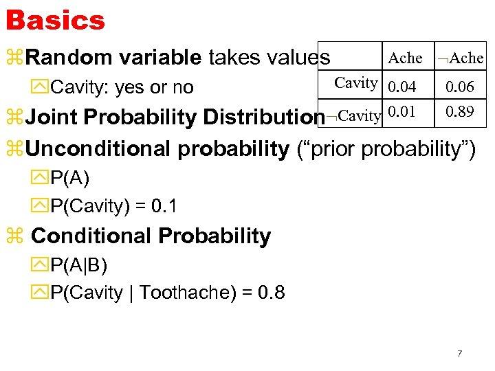 Basics z. Random variable takes values y. Cavity: yes or no Ache Cavity 0.