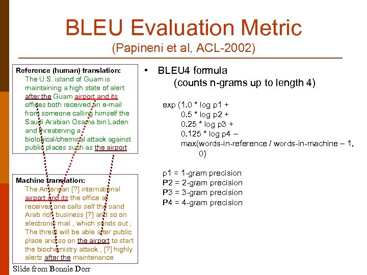 BLEU Evaluation Metric (Papineni et al, ACL-2002) Reference (human) translation: The U. S. island