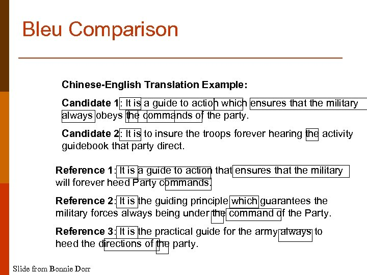 Bleu Comparison Chinese-English Translation Example: Candidate 1: It is a guide to action which