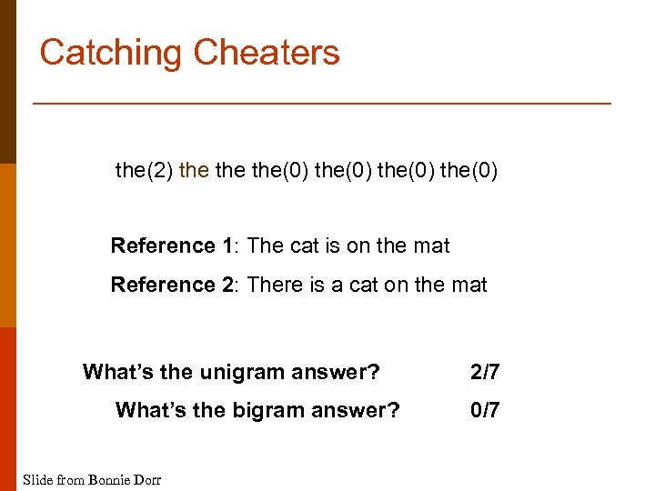 Catching Cheaters the(2) the the(0) Reference 1: The cat is on the mat Reference