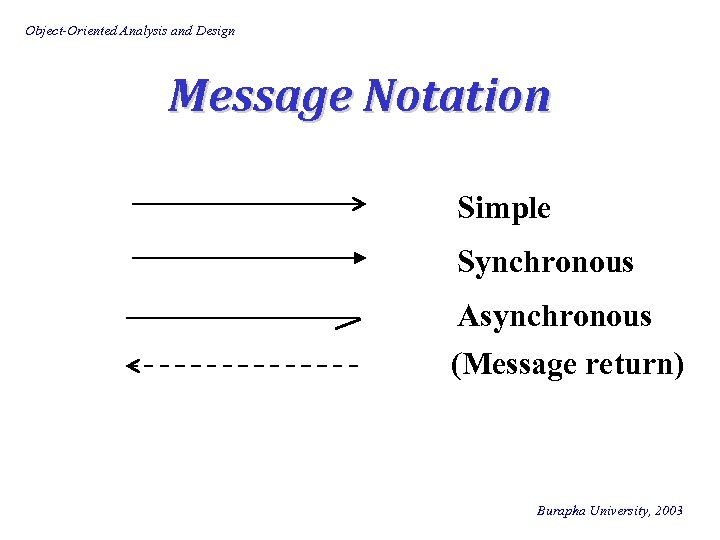 Object-Oriented Analysis and Design Message Notation Simple Synchronous Asynchronous (Message return) Burapha University, 2003