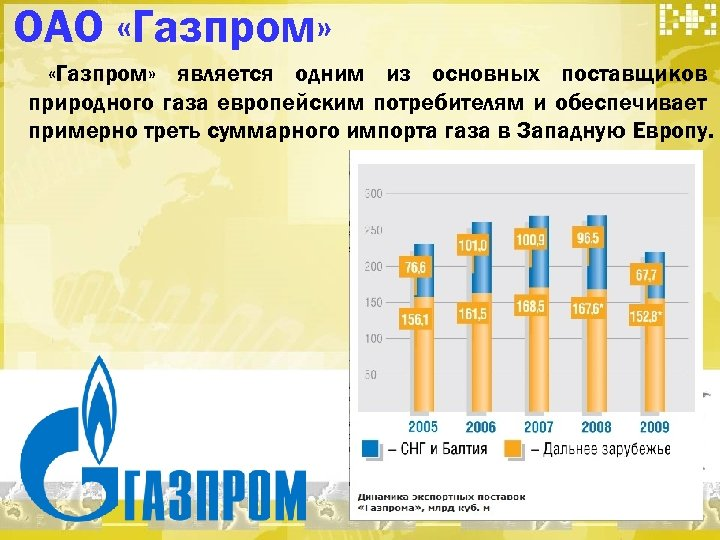 ОАО «Газпром» является одним из основных поставщиков природного газа европейским потребителям и обеспечивает примерно