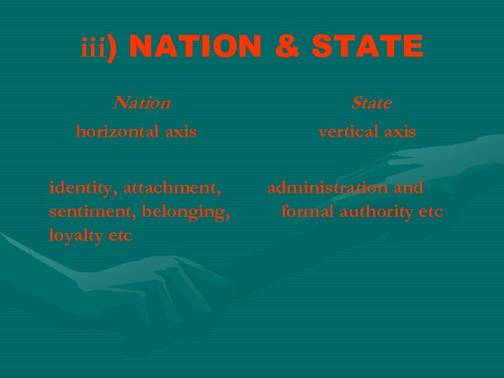 iii) NATION & STATE Nation State horizontal axis vertical axis identity, attachment, sentiment, belonging,