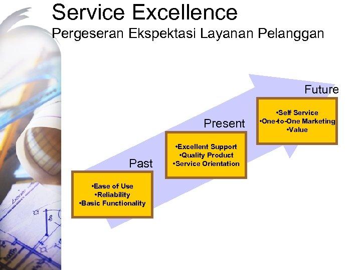 Service Excellence Pergeseran Ekspektasi Layanan Pelanggan Future Present Past • Ease of Use •