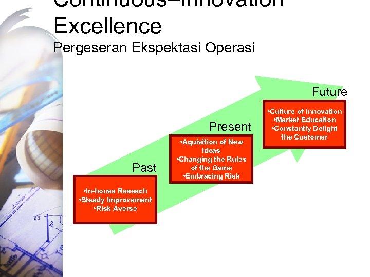 Continuous–Innovation Excellence Pergeseran Ekspektasi Operasi Future Present Past • In-house Reseach • Steady Improvement