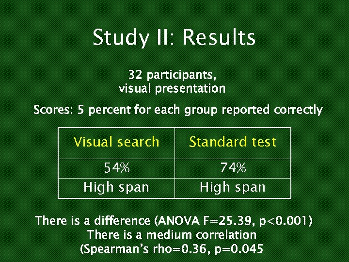 Study II: Results 32 participants, visual presentation Scores: 5 percent for each group reported