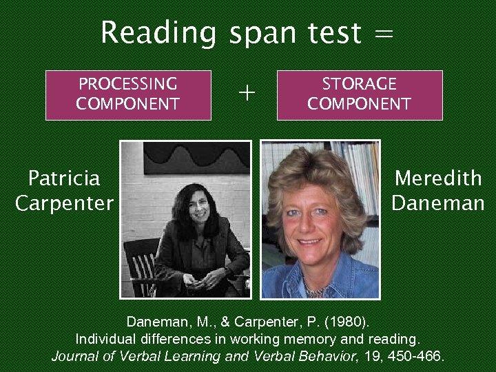 Reading span test = PROCESSING COMPONENT Patricia Carpenter + STORAGE COMPONENT Meredith Daneman, M.