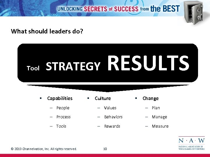 What should leaders do? Tool § STRATEGY Capabilities § RESULTS Culture § Change –