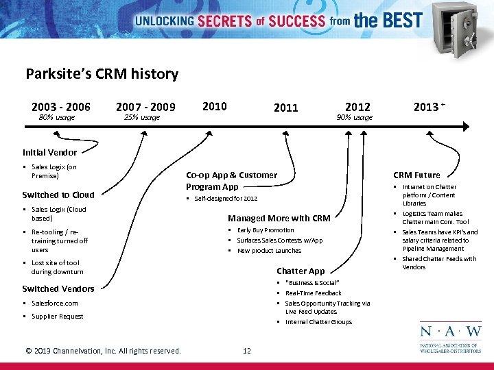 Parksite's CRM history 2003 - 2006 80% usage 2007 - 2009 25% usage 2010