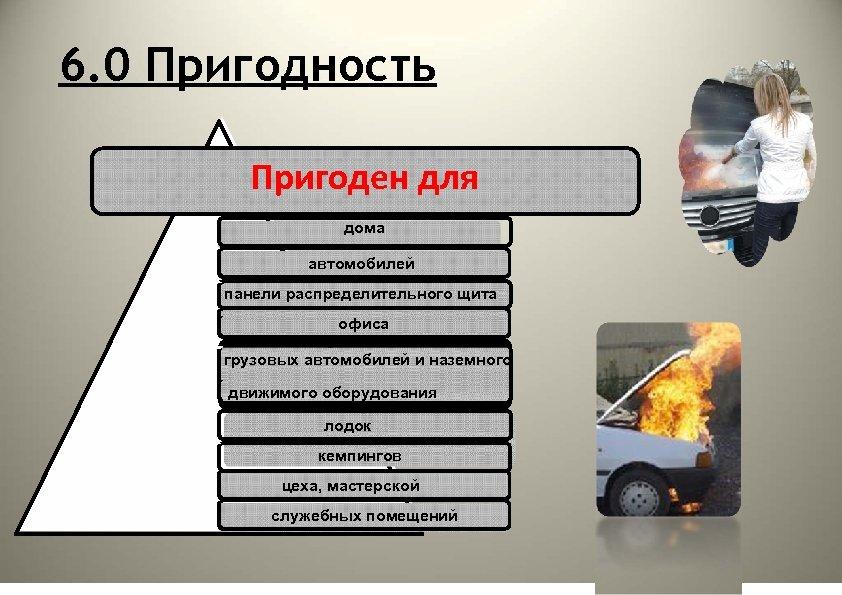 6. 0 Пригодность Пригоден для дома автомобилей панели распределительного щита офиса грузовых автомобилей и
