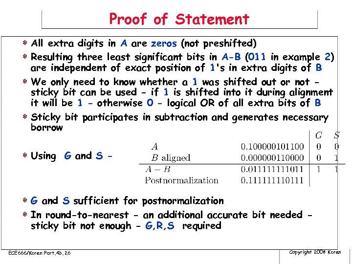 Proof of Statement * All extra digits in A are zeros (not preshifted) *