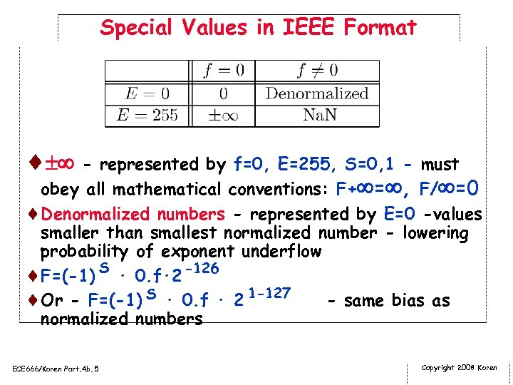 Special Values in IEEE Format ¨ - represented by f=0, E=255, S=0, 1 -