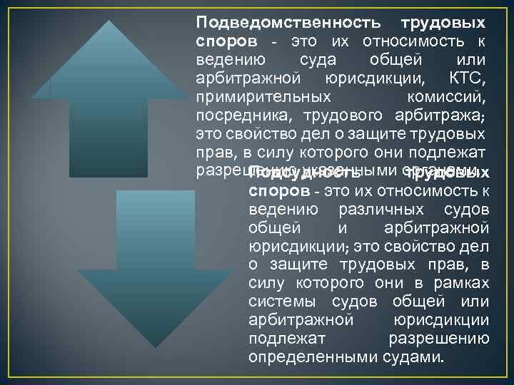 определите подведомственность следующих споров по требованию динковой