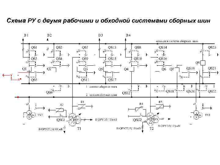 Схема РУ с двумя рабочими и обходной системами сборных шин