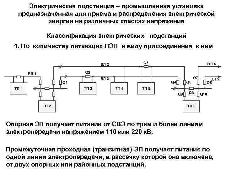 Электрическая подстанция – промышленная установка предназначенная для приема и распределения электрической энергии на различных