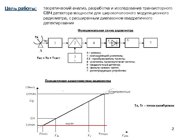 Цель работы: теоретический анализ, разработка и исследование транзисторного СВЧ детектора мощности для широкополосного модуляционного