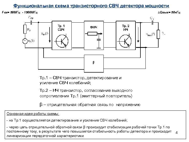 Функциональная схема транзисторного СВЧ детектора мощности Fвх= 50 МГц - 1500 МГц ∆Ωвых= 50