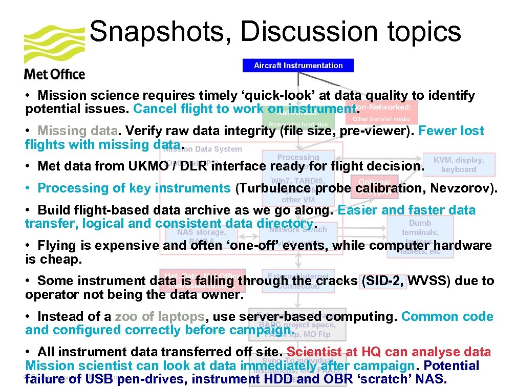 Snapshots, Discussion topics • Mission science requires timely 'quick-look' at data quality to identify