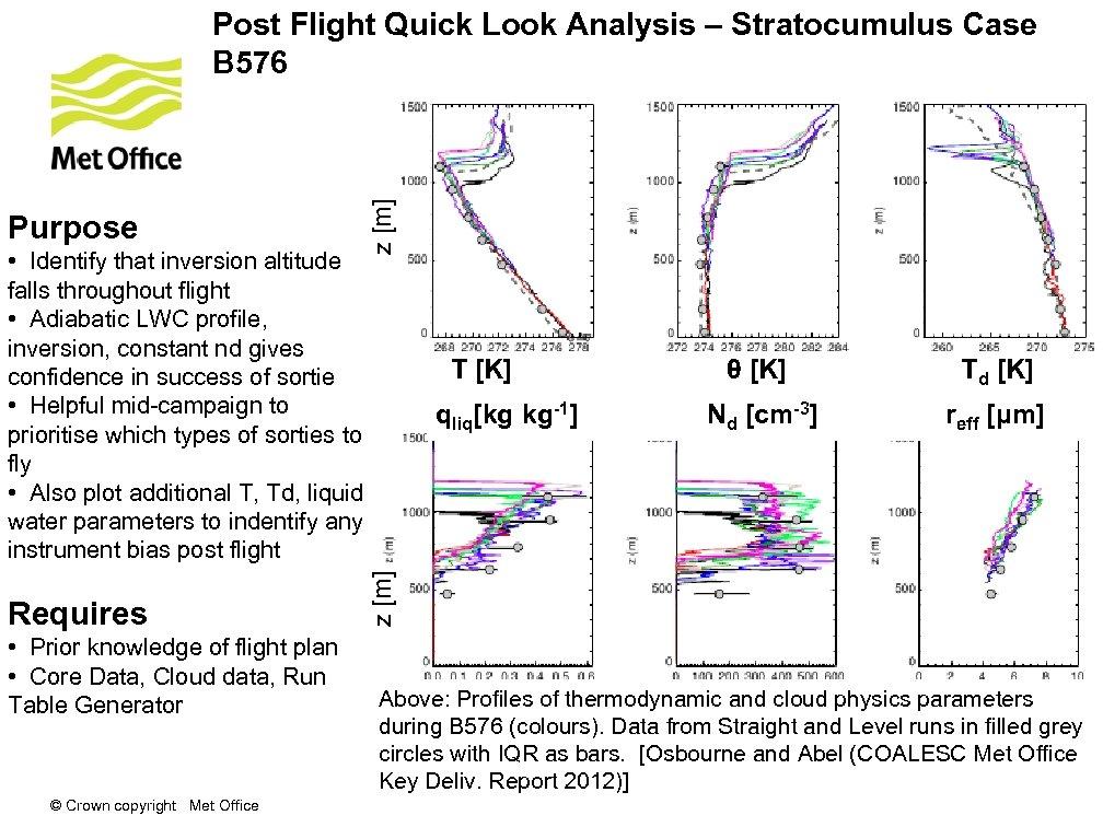 • Identify that inversion altitude falls throughout flight • Adiabatic LWC profile, inversion,