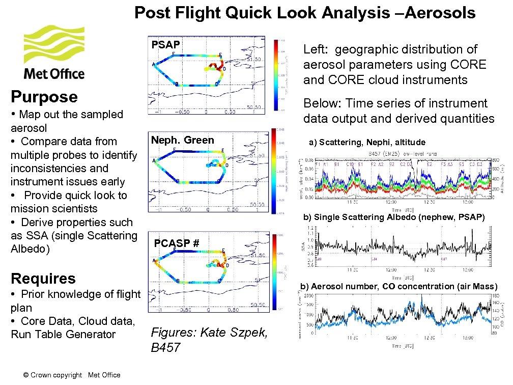 Post Flight Quick Look Analysis –Aerosols PSAP Purpose Below: Time series of instrument data