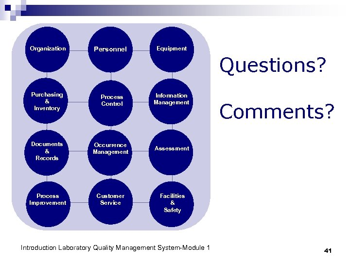 Organization Personnel Equipment Questions? Purchasing & Inventory Process Control Information Management Documents & Records