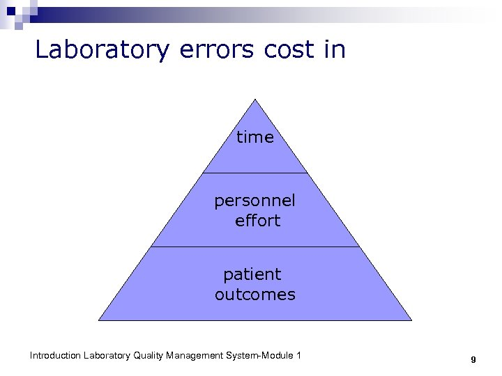 Laboratory errors cost in time personnel effort patient outcomes Introduction Laboratory Quality Management System-Module