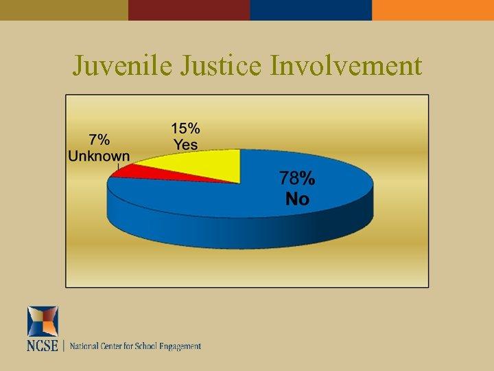 Juvenile Justice Involvement