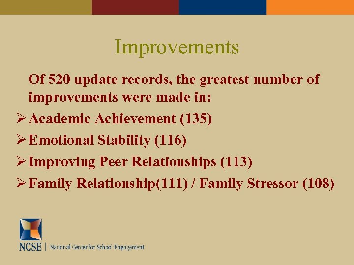 Improvements Of 520 update records, the greatest number of improvements were made in: Academic