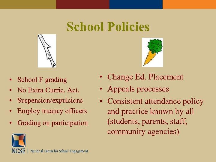 School Policies • • School F grading No Extra Curric. Act. Suspension/expulsions Employ truancy