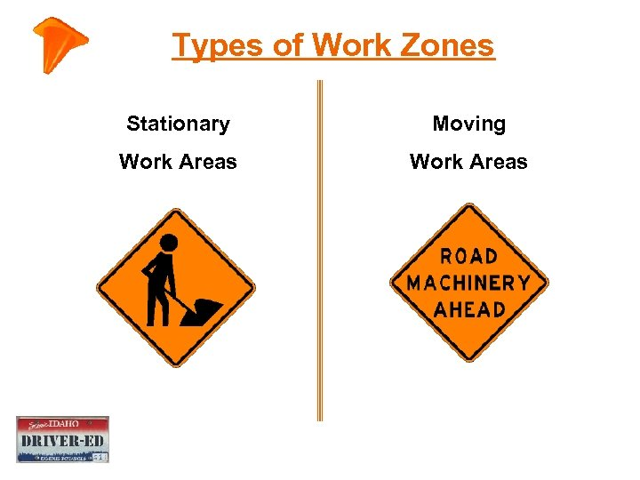 Types of Work Zones Stationary Moving Work Areas