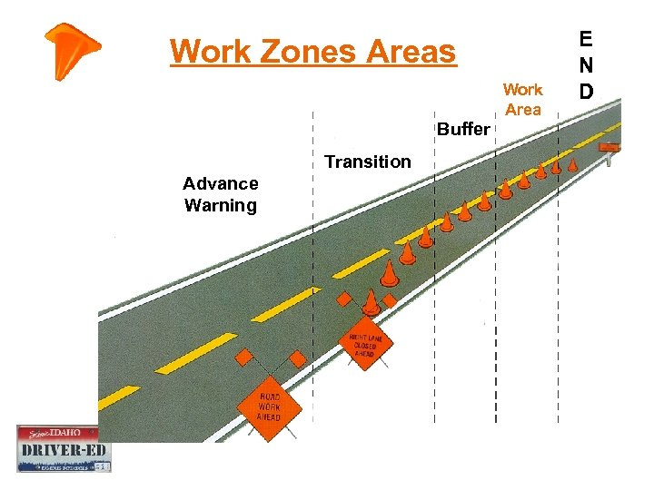 Work Zones Areas Work Area Buffer Transition Advance Warning E N D