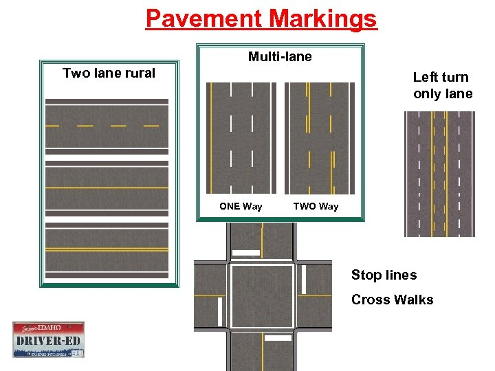 Pavement Markings Multi-lane Two lane rural Left turn only lane ONE Way TWO Way