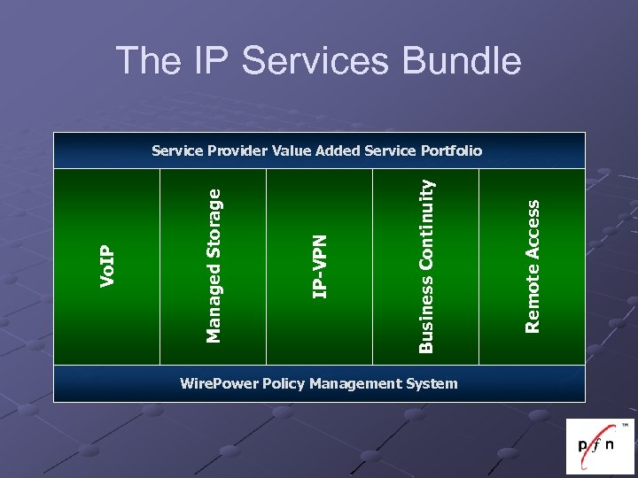 The IP Services Bundle Wire. Power Policy Management System Remote Access Business Continuity IP-VPN