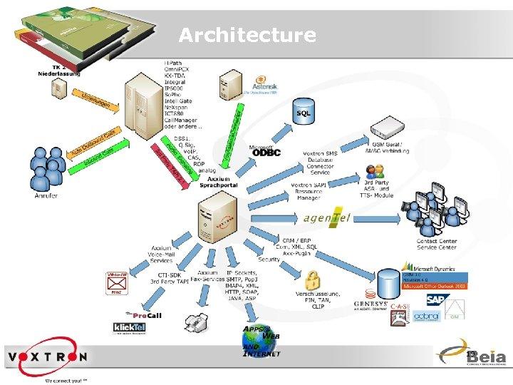 Architecture 19