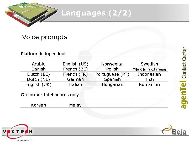 Languages (2/2) Voice prompts 21