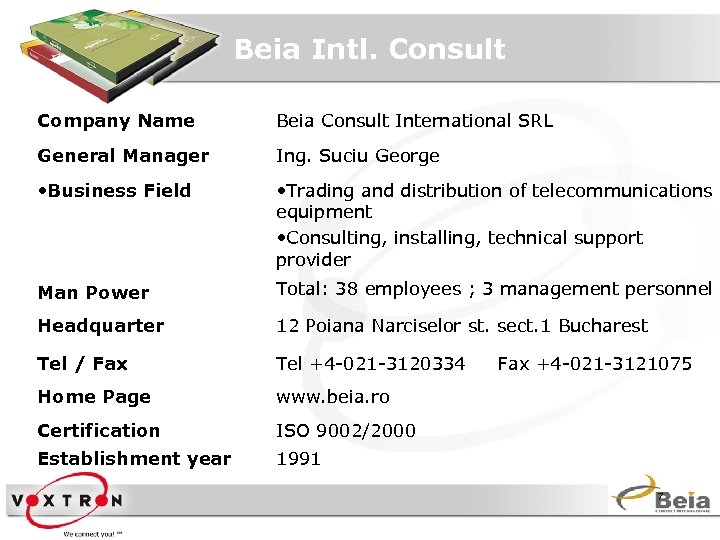 Beia Intl. Consult Company Name Beia Consult International SRL General Manager Ing. Suciu George