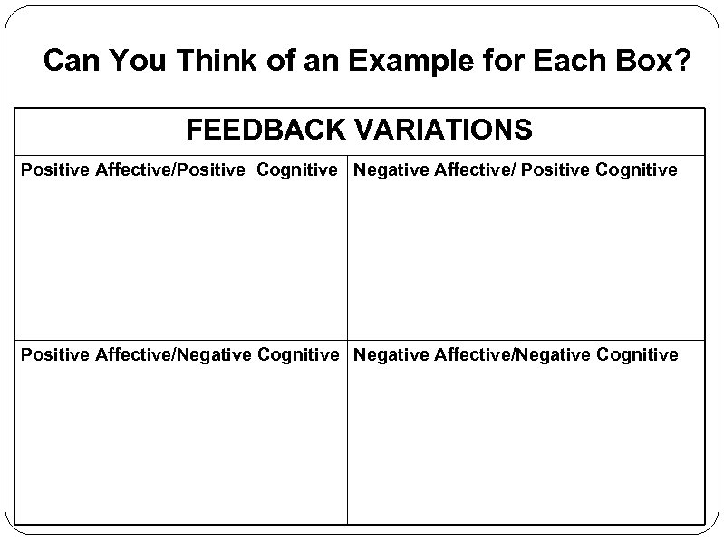 Can You Think of an Example for Each Box? FEEDBACK VARIATIONS Positive Affective/Positive Cognitive