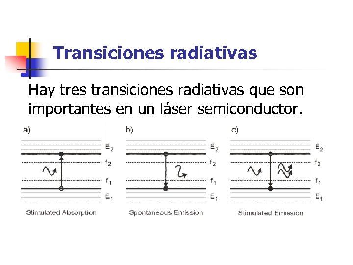 Transiciones radiativas Hay tres transiciones radiativas que son importantes en un láser semiconductor.