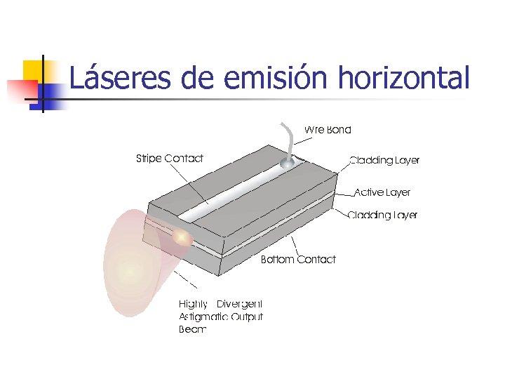 Láseres de emisión horizontal