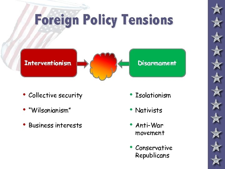 "Foreign Policy Tensions Interventionism Disarmament • Collective security • Isolationism • ""Wilsonianism"" • Nativists"