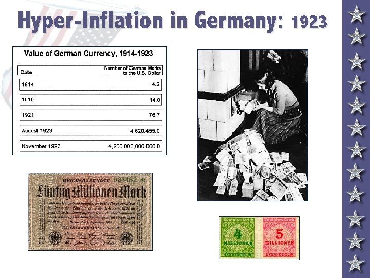 Hyper-Inflation in Germany: 1923