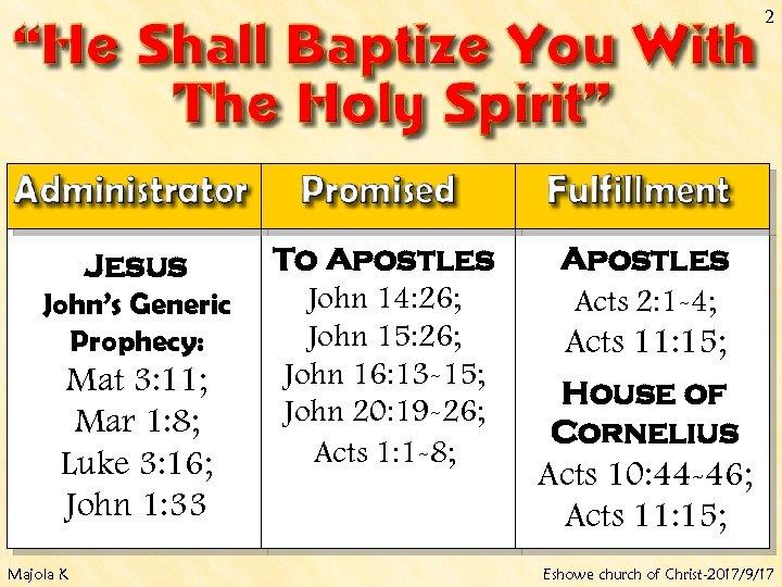 2 Jesus John's Generic Prophecy: Mat 3: 11; Mar 1: 8; Luke 3: 16;