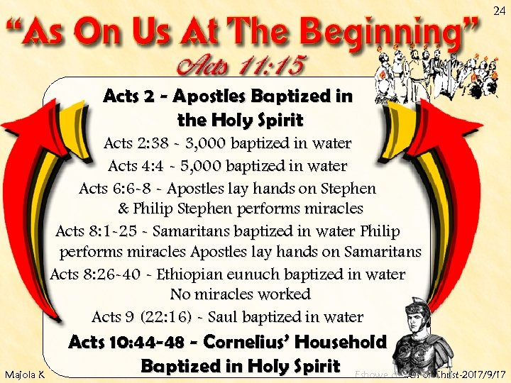 24 Acts 2 - Apostles Baptized in the Holy Spirit Acts 2: 38 -