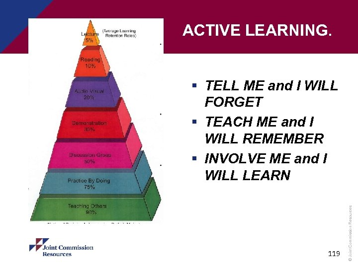 ACTIVE LEARNING. 119 © Joint Commission Resources § TELL ME and I WILL FORGET