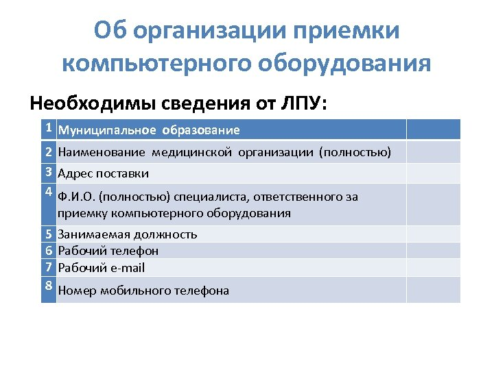 Об организации приемки компьютерного оборудования Необходимы сведения от ЛПУ: 1 Муниципальное образование 2 Наименование